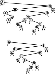 Binary search tree delete function