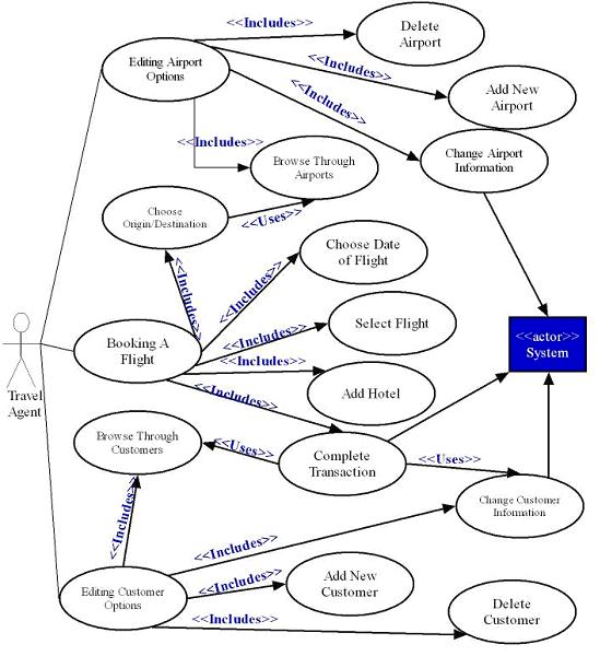 Section A  Uml Use Cases And Diagrams